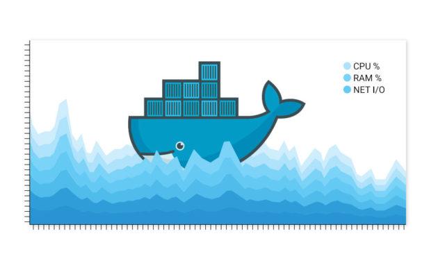 Como monitorar CPU, RAM e I/O em Docker Containers