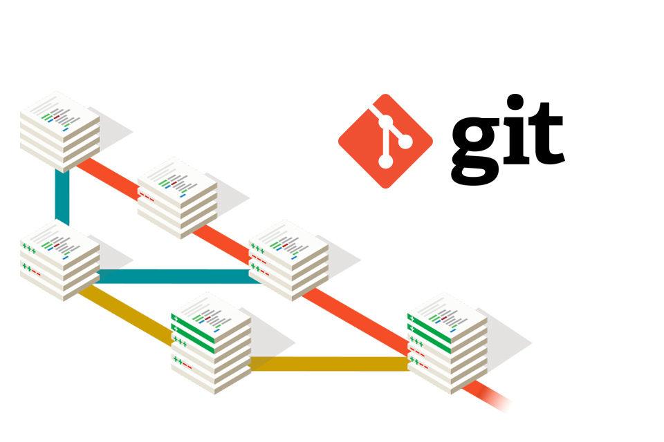 O FTP está morto, usando o Git para fazer deploy